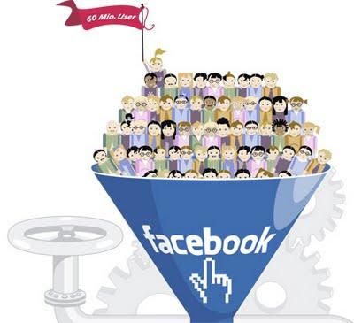 Táticas Para Conseguir Milhares de Fãs no Facebook