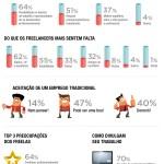 infografico-trampos-freelancers