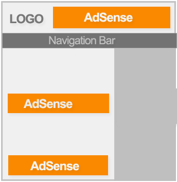 AdSense-Placement-Layout-4