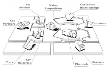 Business-Model-Canvas-Large